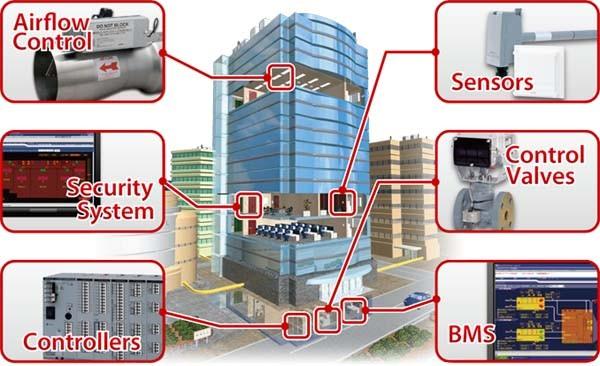 سیستم هوشمند ساختمان شیراز 12