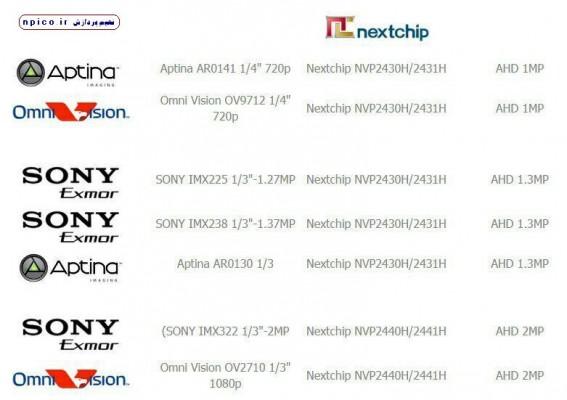 بررسی انواع سنسور و بردهای دوربین مدار بسته پخش همکار عمده نعیم پردازش npico.ir