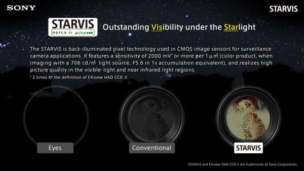 starvis سونی دوربین مداربسته فروش عمده