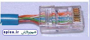 پرس کردن سوکت کابل شبکه با آچار شبکه